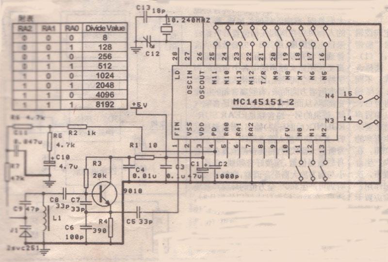 电子制作:频率合成参考资料